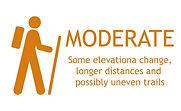 moderate hiking.jpg