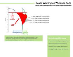 South Wilmington Wetlands Park_Page_07