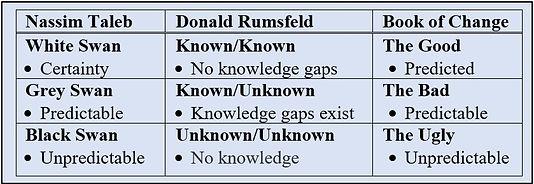 Taleb-Rumsfeld.jpg