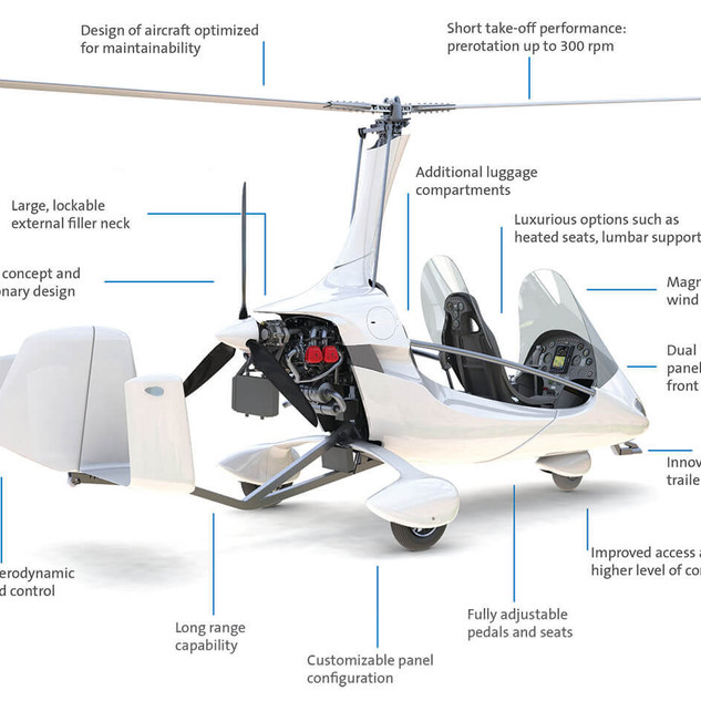 VANGYROCOPTER 2020 NEW