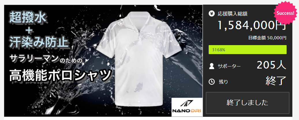 Nanodri Crowdfunding in Japan through partnership with Crossea
