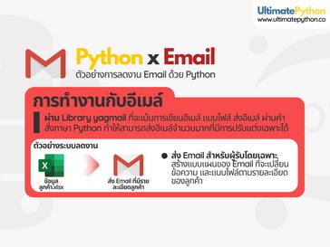 ส่งอีเมล์ทั้งวัน? ให้ Python ส่งอีเมล์หาผู้รับเฉพาะคนด้วยระบบที่คุณสร้างเองได้