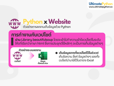 เก็บข้อมูลจากทั้งเวปไซต์ในพริบตา ด้วย Python ไอเดียลดงานที่นำไปใช้ได้จริง!!!