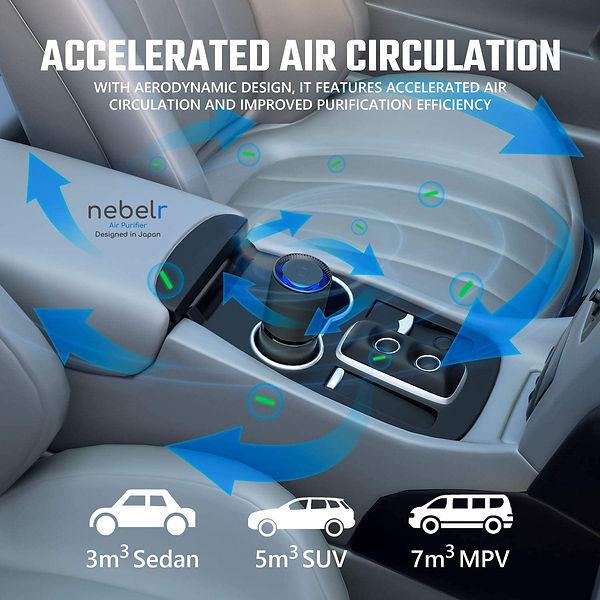 Nebelr-Car-Air-Purifier-Ionizer-Japan-26