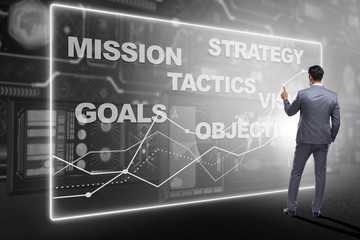 Define your starting objectives