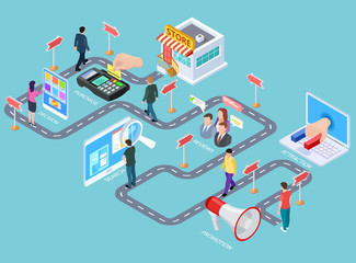 Map Your Customer journey