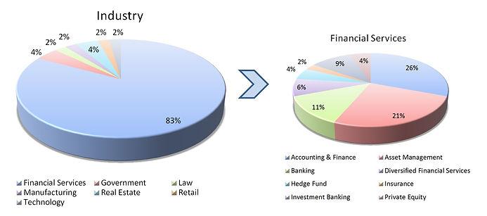 Industry pie chart_v2.jpg