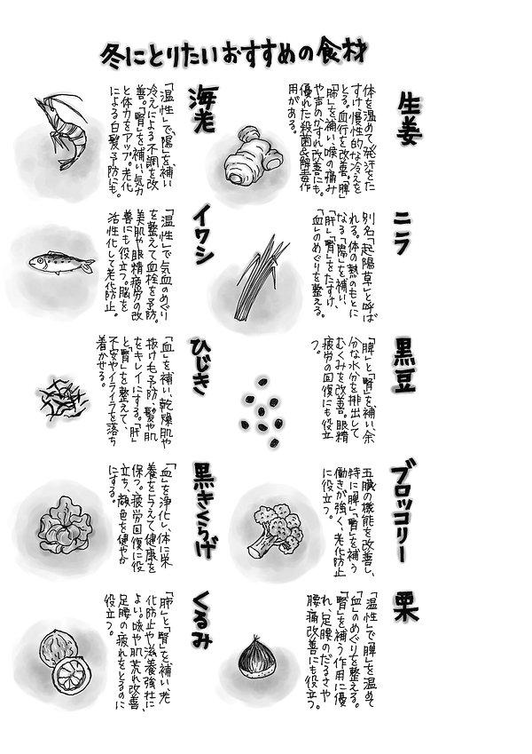 イラスト  (73)冬にとりたいおすすめの食材.jpg