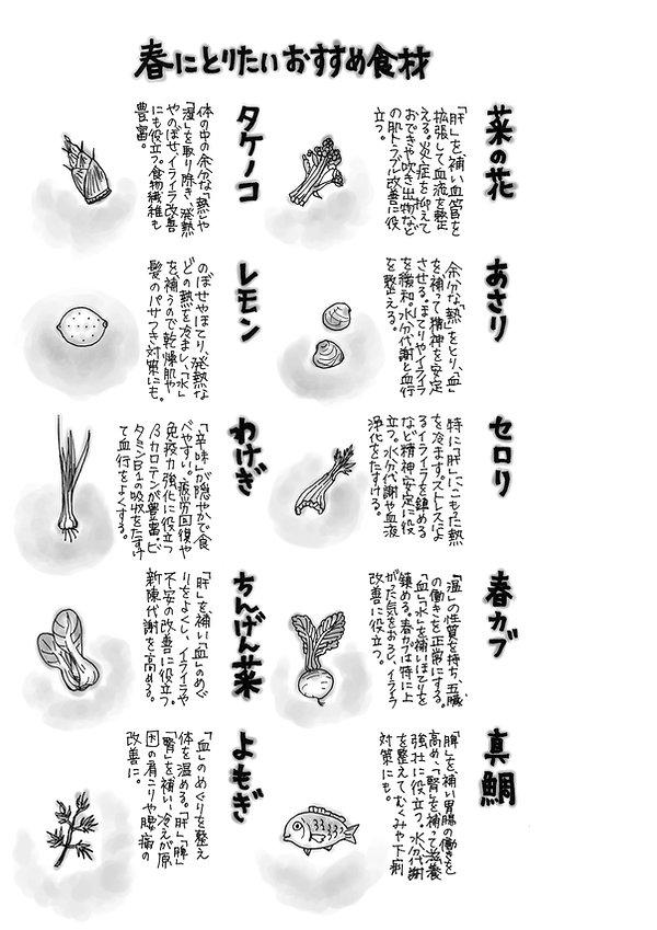 イラスト  (55)春にとりたいおすすめ食材.jpg