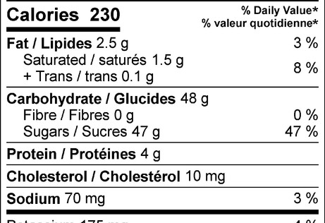 Estimated Nutrition Facts