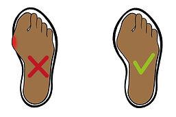 Proper-shoe-size-768x512.jpg