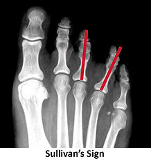 Sullivan_s-Sign.jpg