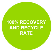 recycling and recovery 100.png