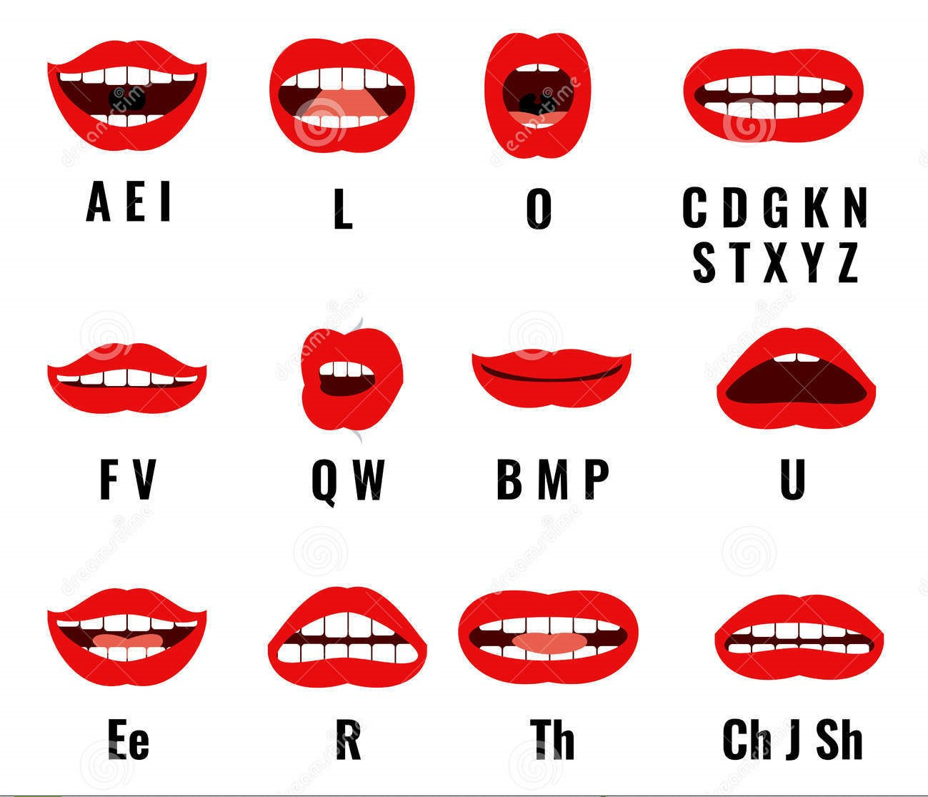 Pronunciation and Intonation Practice