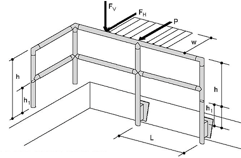 Handrail & Guardrail Calculations and Drawings Review -  www.pittdes.com