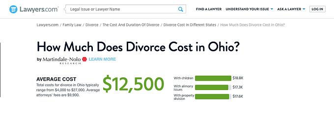 Marriage Counseling Columbus Ohio