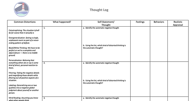 Thought Log
