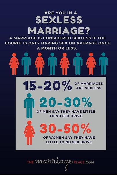 sexless-marriage.jpg