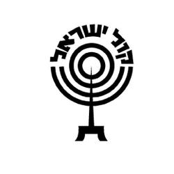 מיתוג קול ישראל