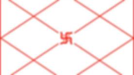 kundali-chart.jpg