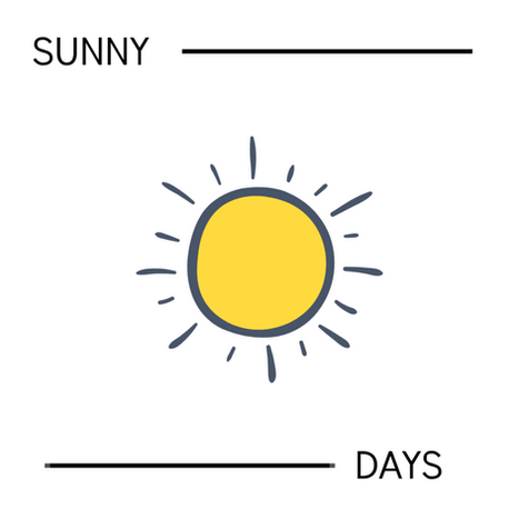 Sunny Days Logo
