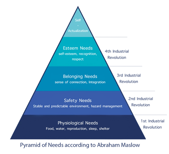 Maslow Pyramid - En_edited.png