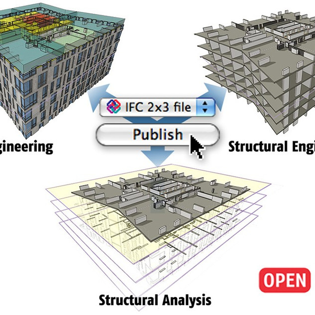 Προγραμματισμός Smart Buildings