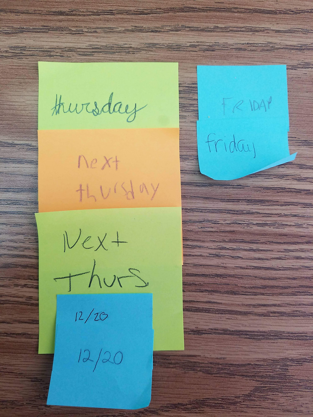 The post-it notes voting system