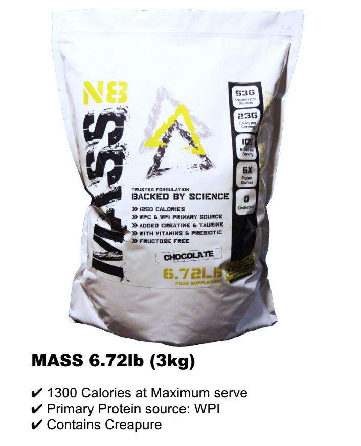 MASS 6.72lb (3kg) RM125