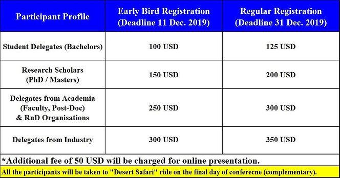 Registration_2.jpg