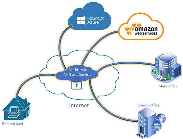 VPN-As-A-Service.jpg