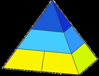 piramide_elosocial.png