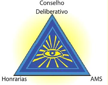 pirâmide_ordem.png