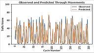 TRC-MOVEMENT_PREDICTION_THROUGH.jpg
