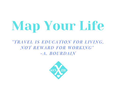 Map Your Life Playbook