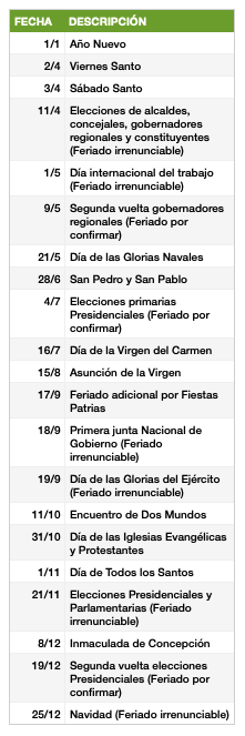 Calendario feriados 2021 Chile