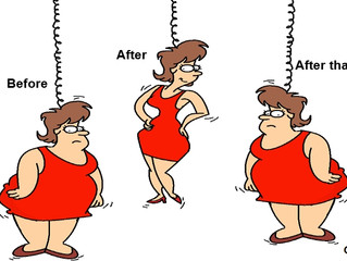 FACT 97% of all diets will allow you to lose weight BUT only 2% of those using those diets will keep