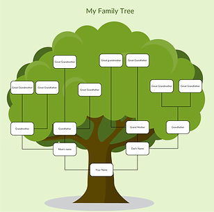 New-My-Family-Tree-Template-1024x1013.pn