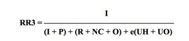 여론조사에서 응답률 (response rate)과 협조율 (cooperation rate)의 차이