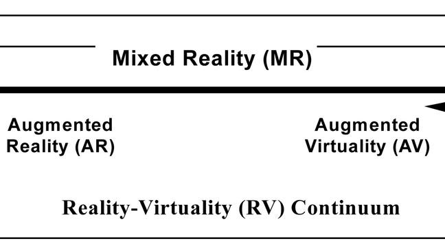 가상현실, 증강현실, 혼합현실 그리고 360도 동영상의 이해