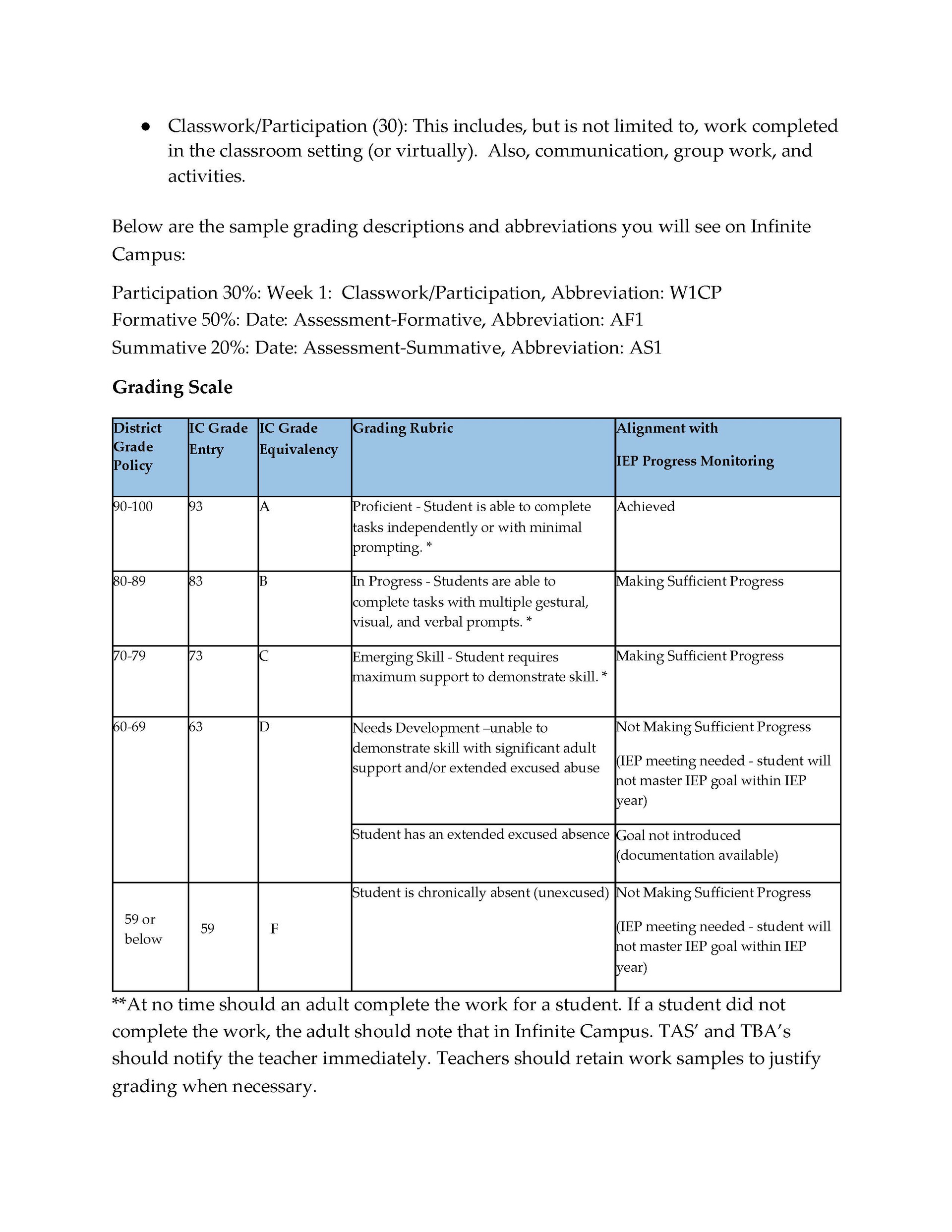 SY 20-21 Baer Grading Policy_Page_4.jpg