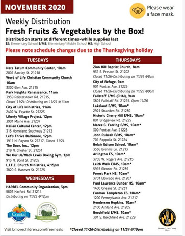 Fruits & Veggies by the Box