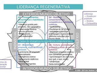 Liderança Regenerativa: An Interview with Regenera founder, Lucia Nader