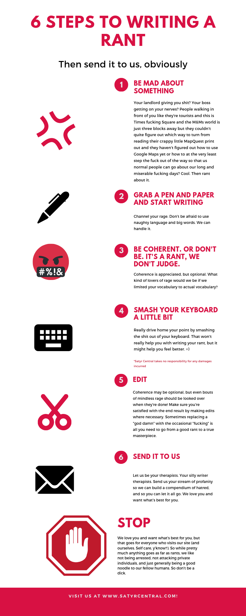 infographic guide to writing rants