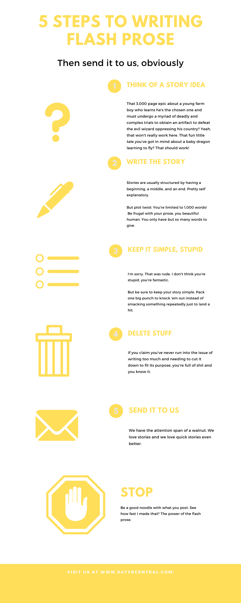 Infographic: How to Write Flash Prose