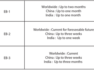 February 2019 Visa Bulletin: Little Forward Movement for EB-1 Category, and EB-2 & EB-3 Categori
