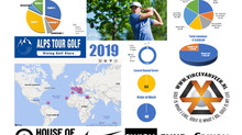 Alps Tour Seizoen 2019 ten einde