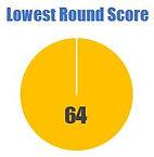 Lowest Round