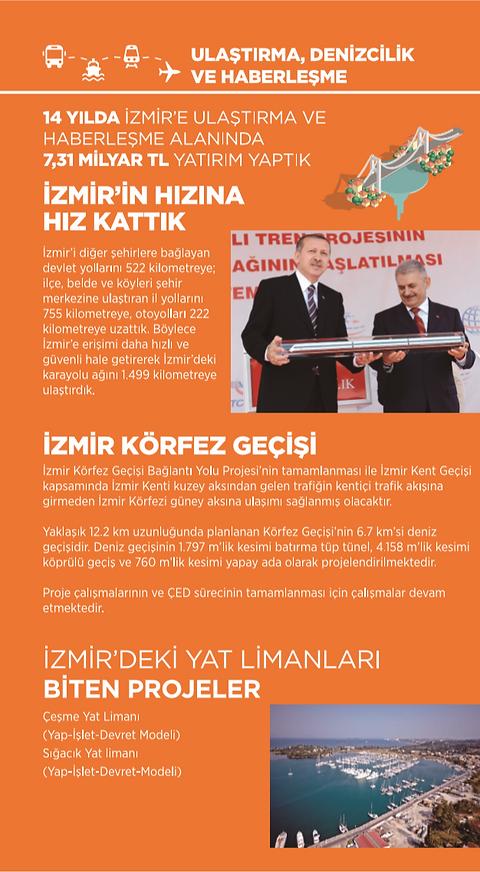 Ak Parti İzmir Ulaştırma, Denizcilik, Haberleşme İcraatları 2002 - 2014
