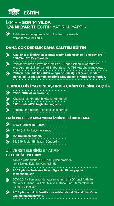 Ak Parti İzmir Eğitim İcraatları 2002 - 2014